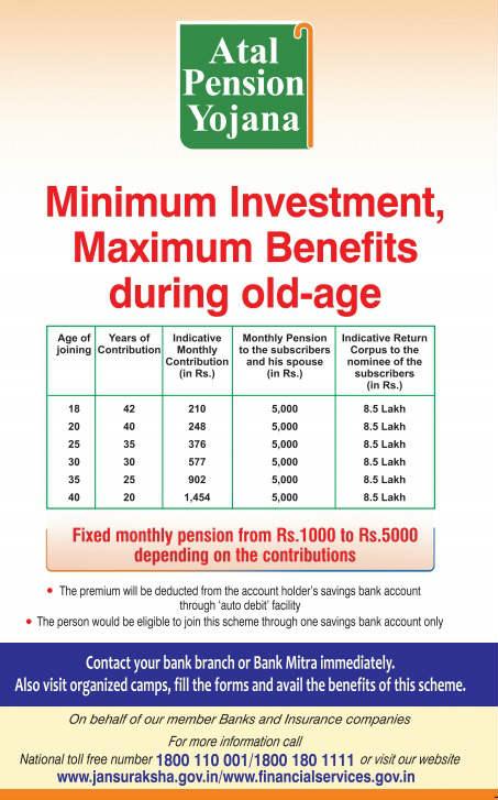 Pradhan Mantri atal pension yojana (PMAPY)