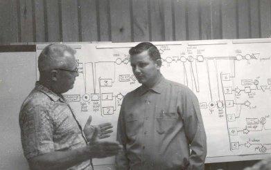 Allan H. Mogensen and Ben S Graham