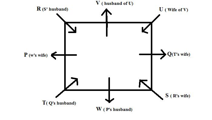 Q 51 - 55