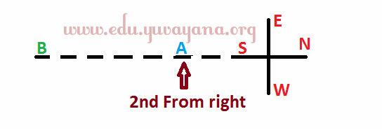 linear seating arrangement - 2