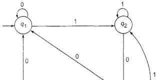 Arden's Theorem Example Transaction Diagram - 4