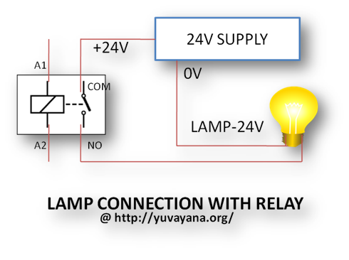How To Create Relay Logic Circuit With Examples Engineers Portal