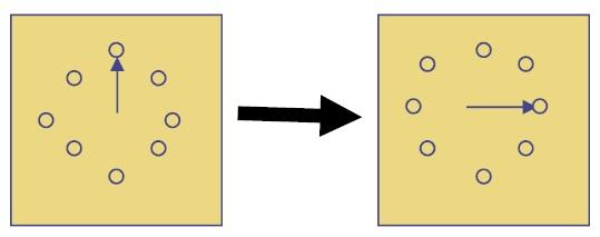 Pushdown automata states description diagram