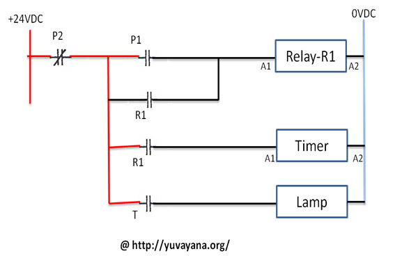 How to create relay logic circuit with examples engineers portal rlc ladder logic for lamp ccuart Choice Image