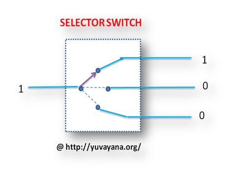 Selector switch working diagram