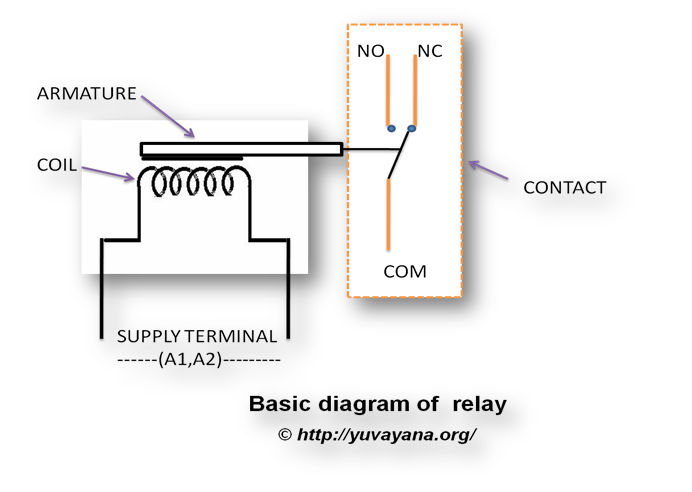 Relay Logic Circuit Rlc Relay Contactor Switch And Timer