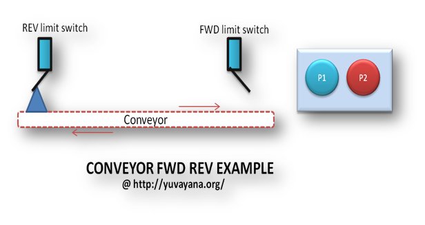 conveyor forward reverse example diagram