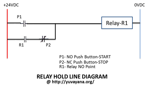 relay hold on circuit diagram go wiring diagrams Circuit Panel Box Wiring Diagram