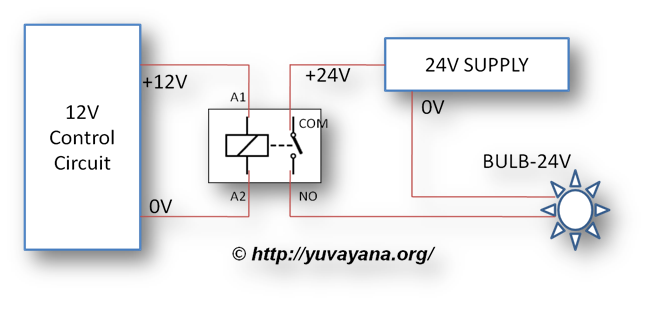 Relay Logic Circuit (RLC) (Relay, Contactor, Switch And ... on