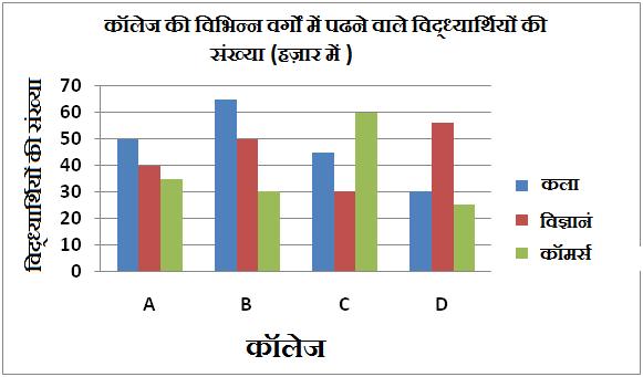 Q 6 - 10-hindi