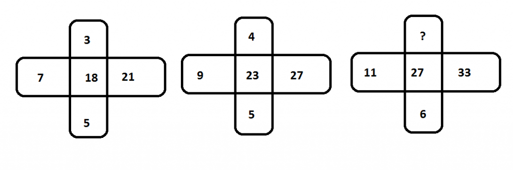 reasoning Q 14