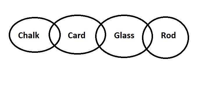 Reasoning Q 61 SBI Clerk Paper - 3 English