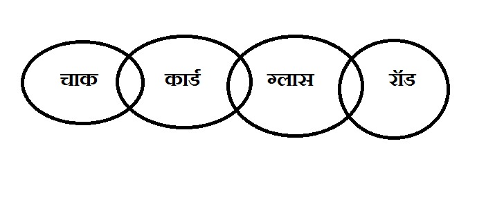 Reasoning Q 61 SBI Clerk Paper - 3 Hindi