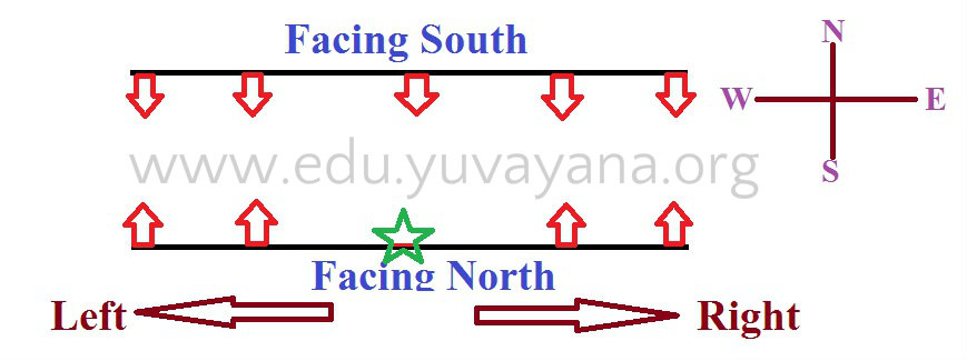 how to solve two line seating arrangement facing north and south tips